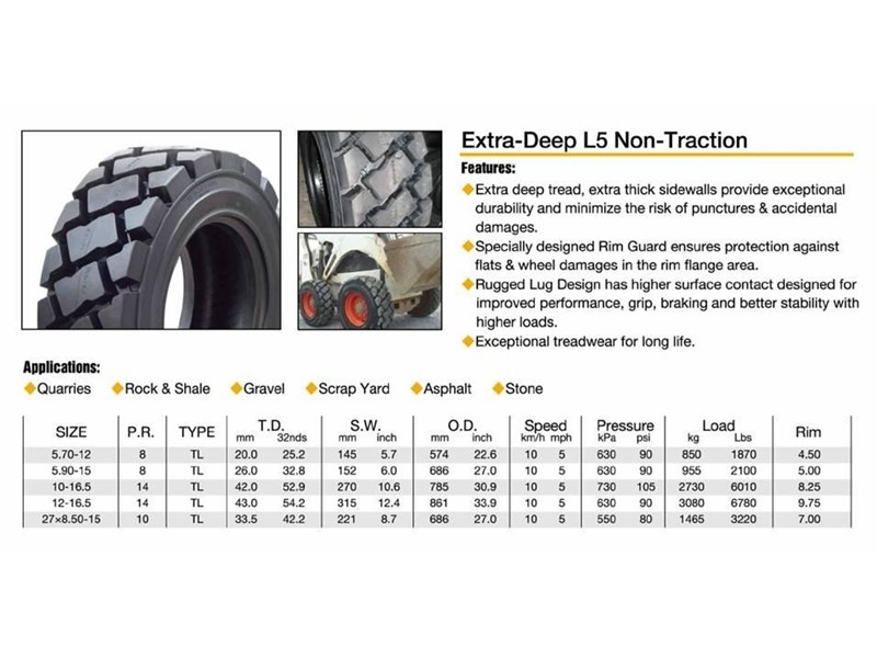 various new tyres 124863 007