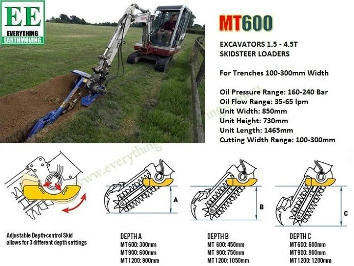 auger torque auger torque ee mt900 trencher is designed to suit mini loaders, skid steers loaders upto 80hp and mini excavators 2.5 to 5 tonnes 358427 028
