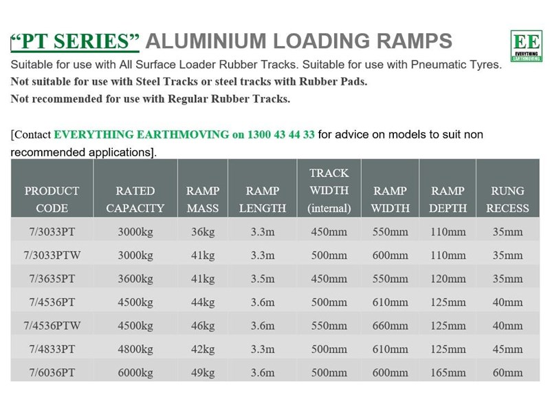 sureweld climaxx ramps  the ultimate aluminium loading ramps 429320 004