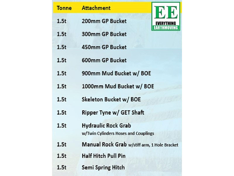 everything earthmoving 1.5 tonne buckets 429806 003