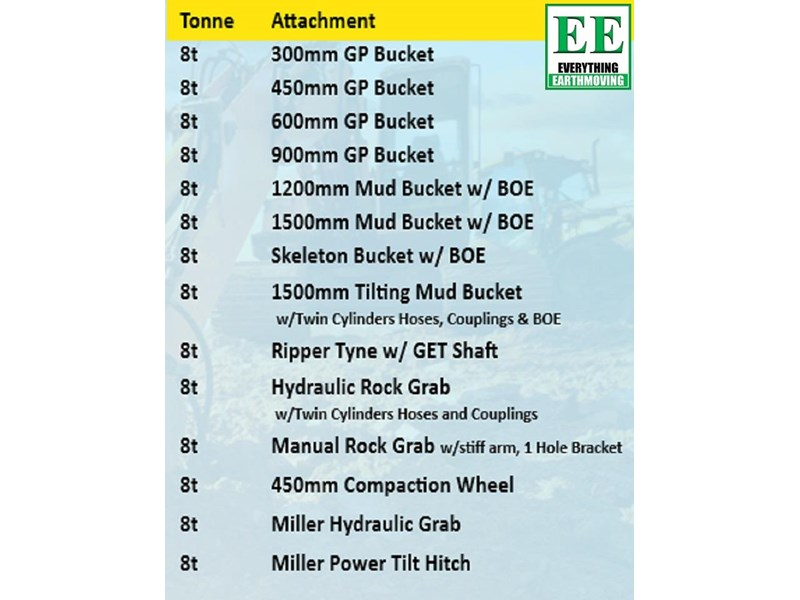 everything earthmoving 8 tonne buckets 429871 003