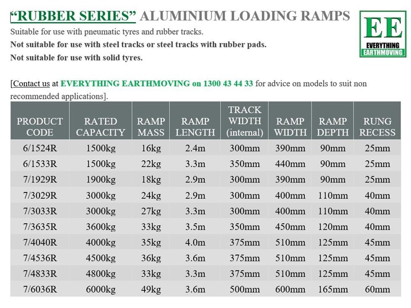 sureweld aluminium loading ramps 429990 002