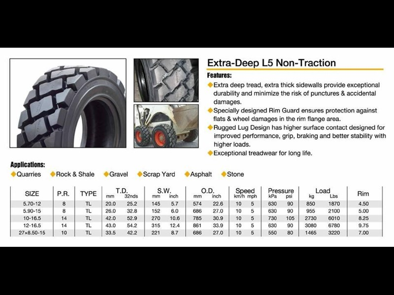 various new tyres 124863 013