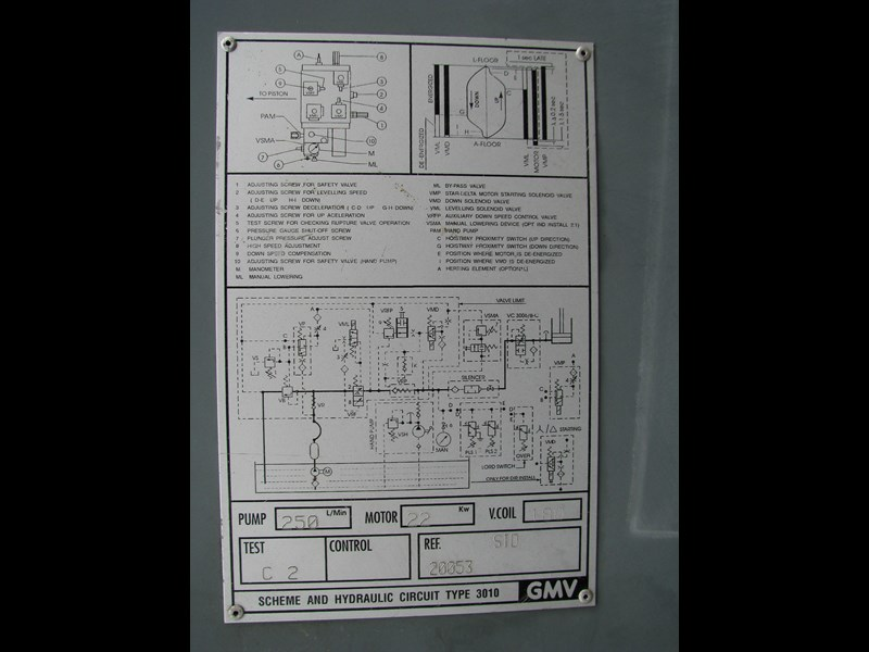 gmv 3010 hydro lift hydraulic power pack unit 306742 011