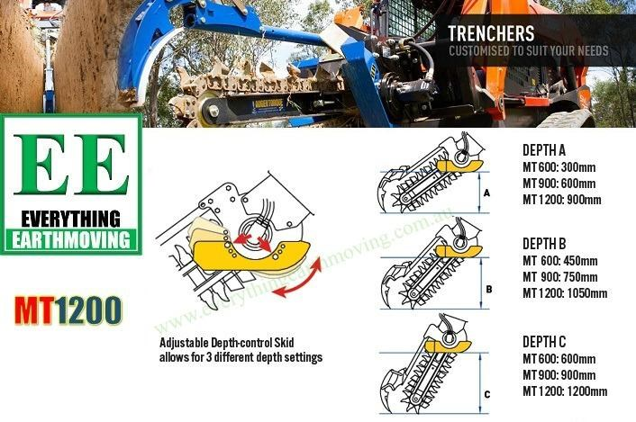 auger torque auger torque ee mt900 trencher is designed to suit mini loaders, skid steers loaders upto 80hp and mini excavators 2.5 to 5 tonnes 358427 037