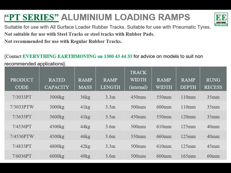 sureweld aluminium loading ramps call everything earthmoving 1300 43 44 33 429553 017