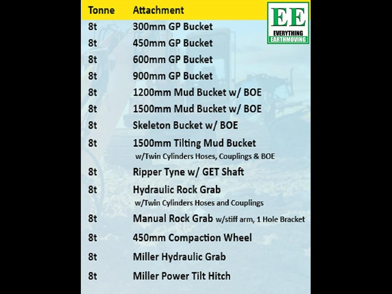everything earthmoving 8 tonne buckets 429871 005