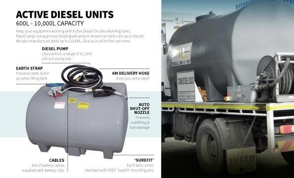 other 3000l diesel refuelling unit 693020 003