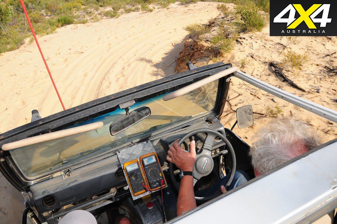 www.whichcar.com.au