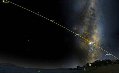 The planets are about to align (again!)