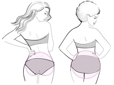 There are 5 different types of butts in the world