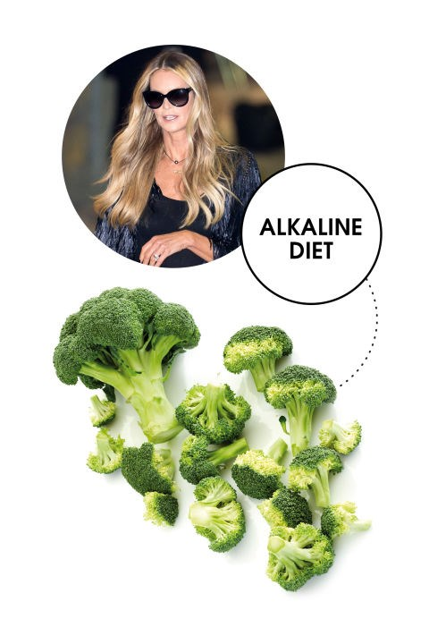 """<strong>ELLE MACPHERSON</strong> Not that we should really argue with anyone whose nickname is """"The Body,"""" but the supermodel's method to looking so phenomenal at 51 is kind of a headscratcher for those not familiar. Relying on the ideology that an acidic body is more susceptible to disease that can throw metabolism and other things out of whack, Macpherson eats alkaline foods (including whole grains, leafy greens) and avoids things like coffee and alcohol in order to keep her inner pH balance in check. She even cops to taking pee tests in order to make sure things are in order. And she's not the only A-lister who does so: Victoria Beckham, Gwyneth Paltrow, and Jennifer Aniston are also fans- and considering that's pretty much the Good Body Brigade, we'd say they're onto something."""