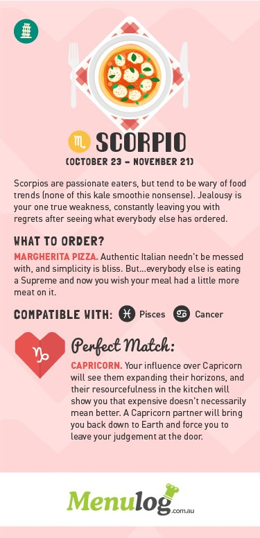 <strong>SCORPIO (October 23 - November 21)</strong> <BR> <em>Your favourite food:</em> Margherita pizza <BR> <em>Compatible with:</em> Pisces, Cancer <BR> <em>Your food friend:</em> Capricorn