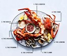 The right way to put together a seafood platter