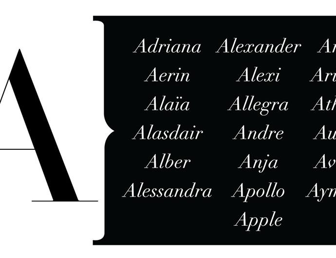 The Most Fashionable Names From A to Z