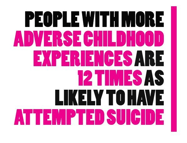 "Source: [The Adverse Childhood Experiences Study](https://acestoohigh.com/2012/10/03/the-adverse-childhood-experiences-study-the-largest-most-important-public-health-study-you-never-heard-of-began-in-an-obesity-clinic/|target=""_blank""