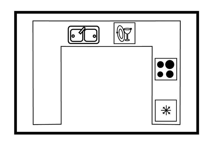 U-shape layout.