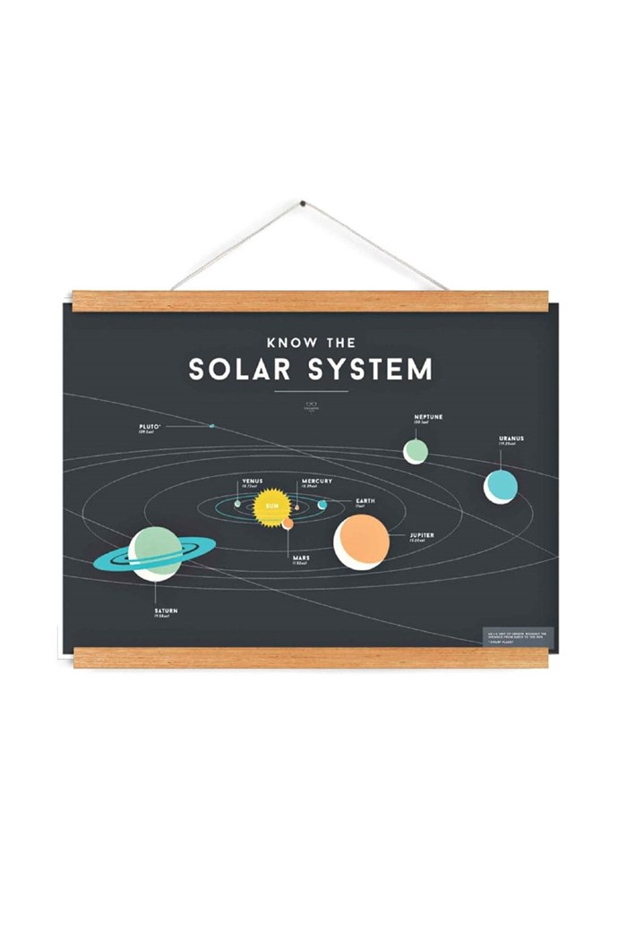 'Solar System' poster, $24.95, [We Are Squared](https://wearesquared.com.au/)