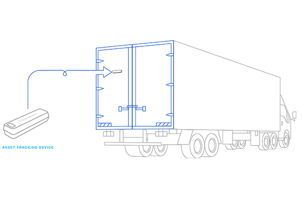 Black Berry ,-Assets ,-Trade Trucks