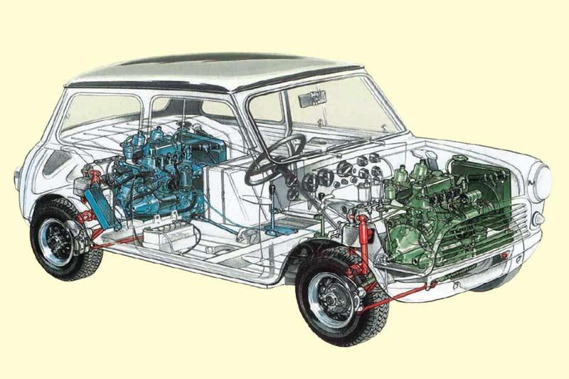 Mini -twin -engine