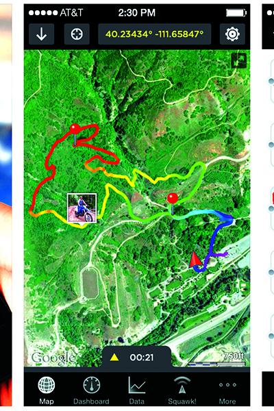 GPS Kit - Offline GPS