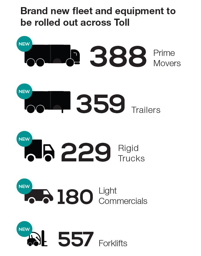 Toll Fleet Graphic