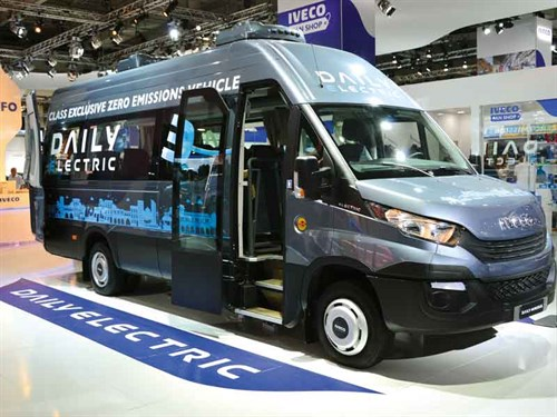 The future of electric RVs