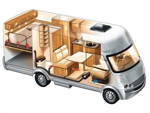 Camper _Airtronic
