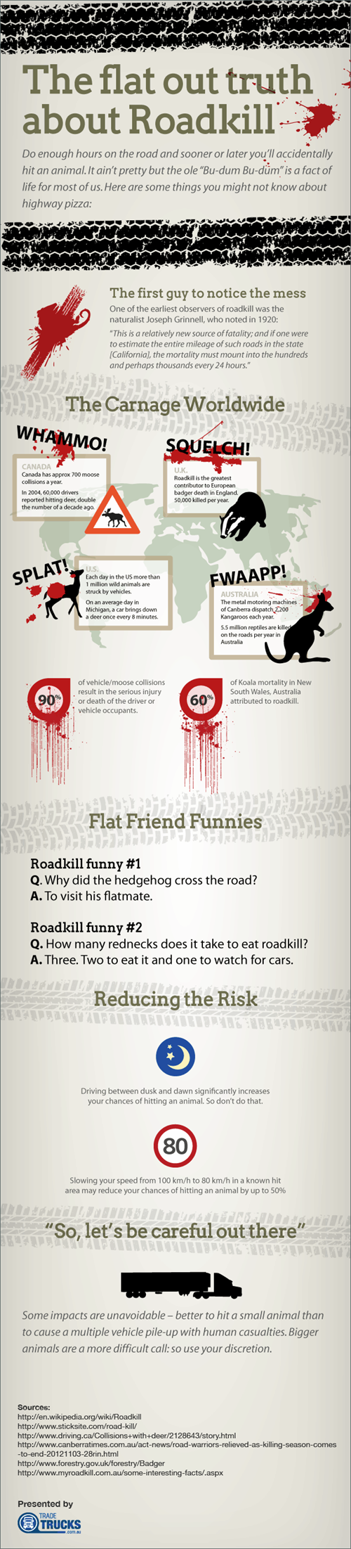 The -flat -out -truth -about -roadkill