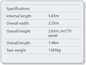 Sterling Eccles SE Quartz 2014 Series Specs