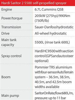 Hardi Saritor 2 5500 Self -propelled Sprayer Specs