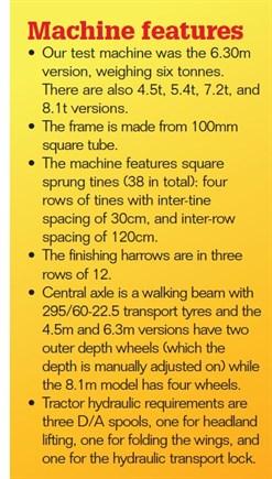 Machine -features