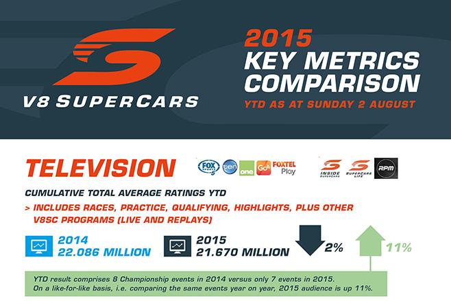 V8S2015-BRAND-Key -Metrics -Comparison -2-AUGUST-2