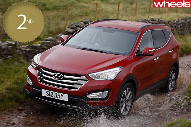 Hyundai -Santa -Fe -Active