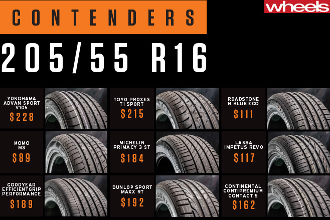List -of -tyres -tested -in -the -Wheels -Tyre -Test -2015
