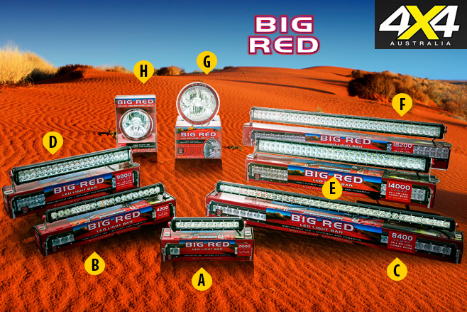 4x4 xmas gear guide big red