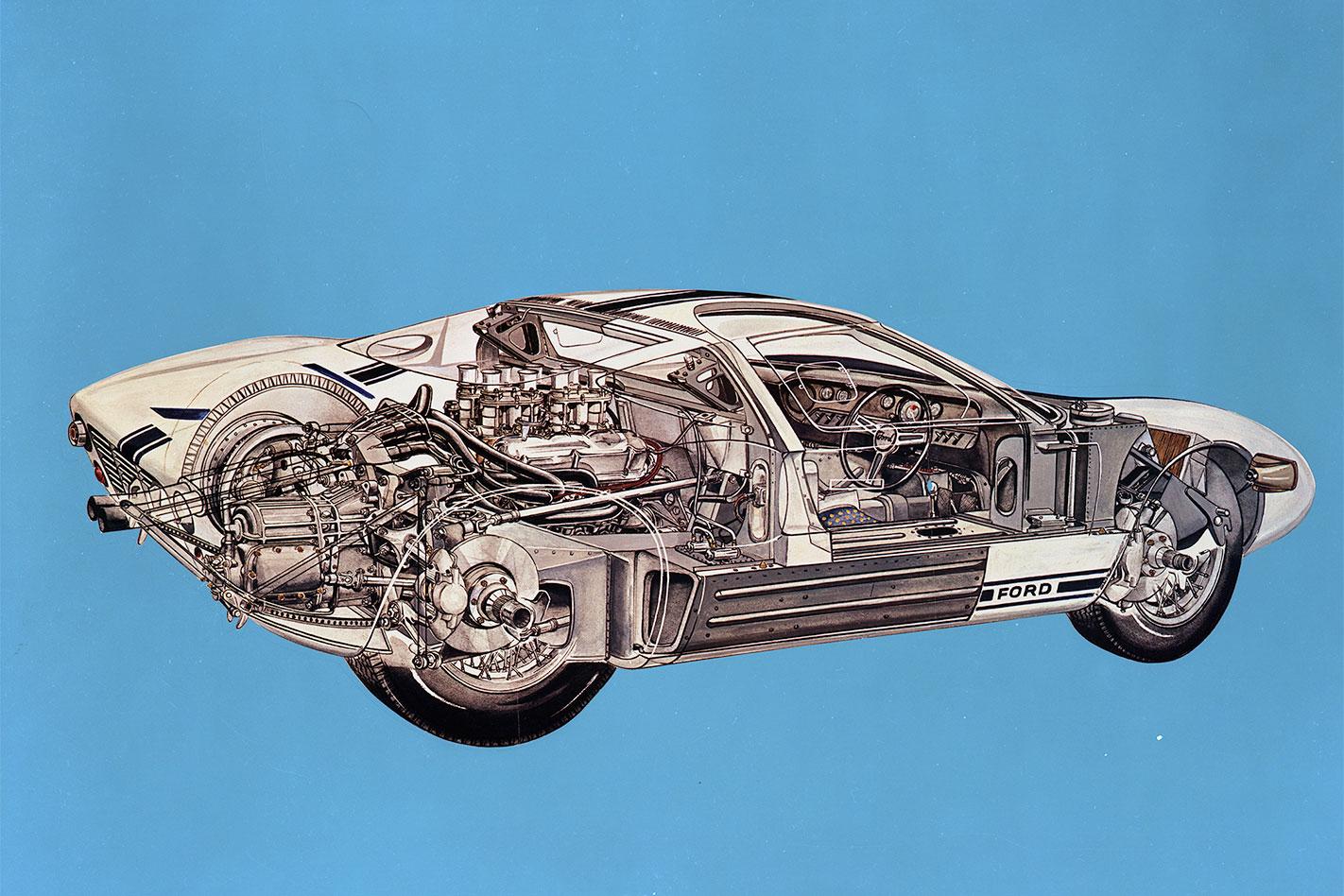 Ford -GT40-cutaway