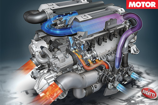 Bugatti engine concept