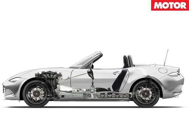 Mazda mx-5 xray
