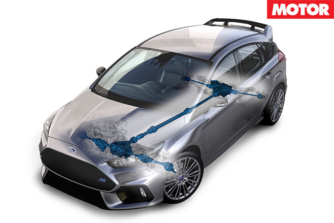 Ford drift mode diagram