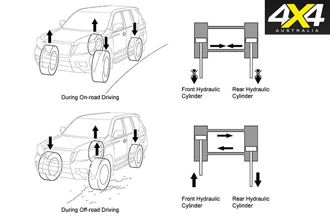 KDSS-diagram
