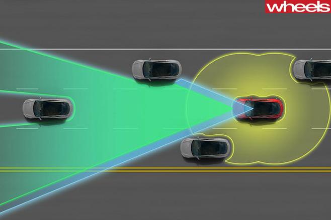 Tesla -Model -S-driving -sensors