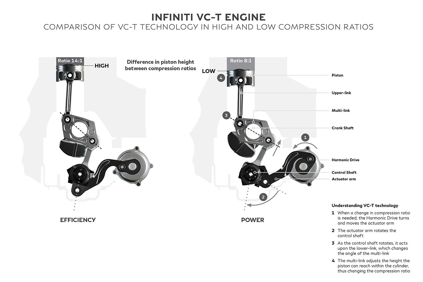 INFINITI--VC-T-tech -jpg -4k -web
