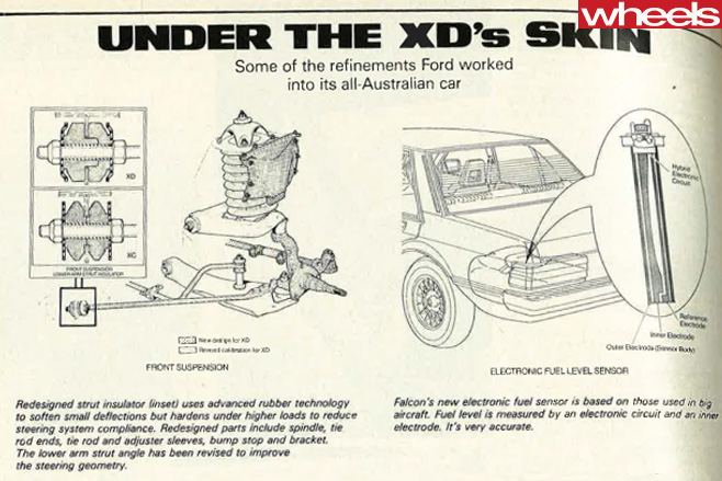 1979-Ford -Falcon -XD-refinements
