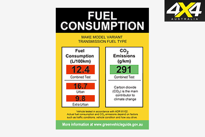 Fuel consumption label