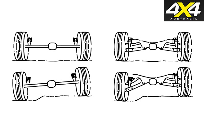 Live-axle conversion illustration