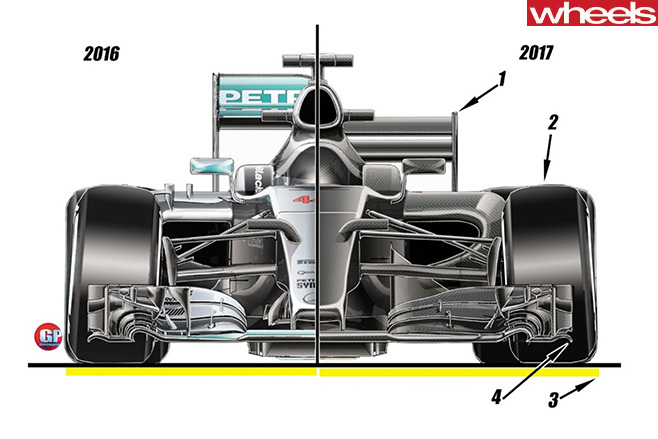 2017-Formula -One -car -redesign -diagram