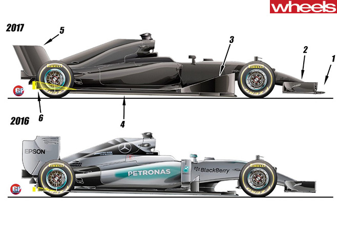 2017-Formula -One -car -redesign -diagram -side