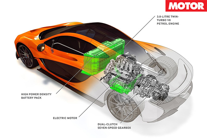 Mclaren p1 engineering