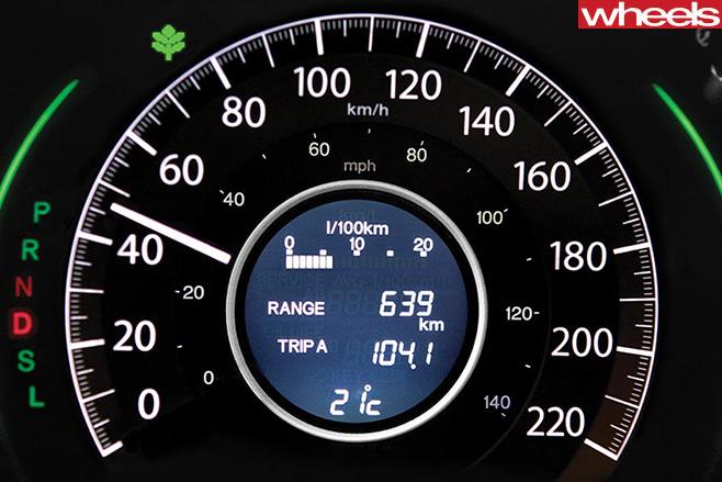 Car -speedometer